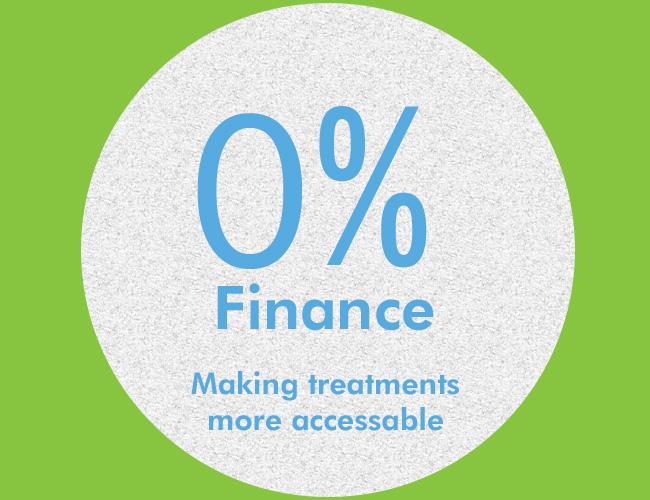 Teeth Whitening Finance Plan